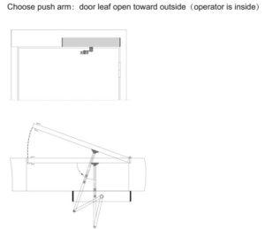 swing door opener installation